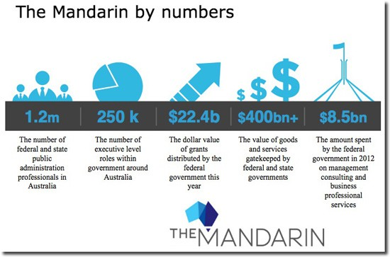Mandarin-by-numbers-720x479