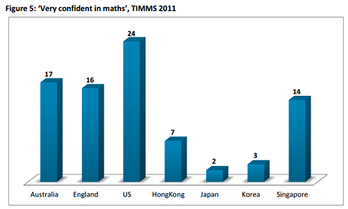 mitchell institute report career maths