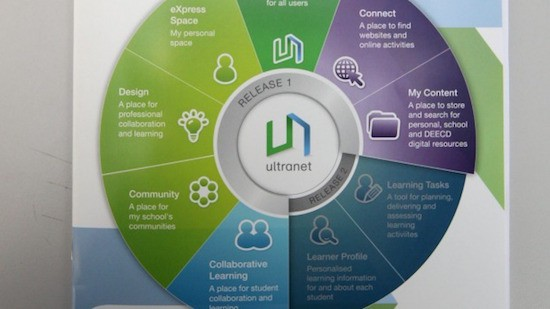 'Shocked into silence': Education 'oppressive' on Ultranet