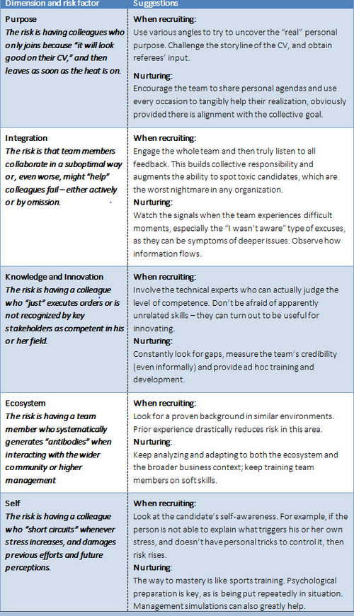 risk-factors-teams