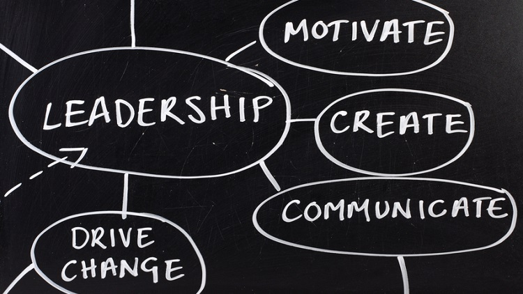 Section of a Leadership strategy diagram on a used blackboard