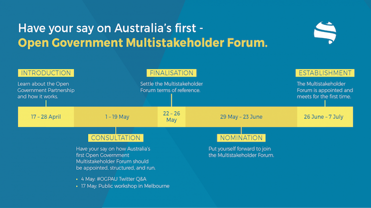Multi-stakeholder oversight body to monitor open government pledges