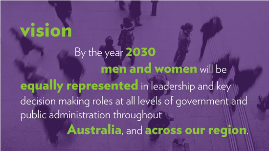 50/50 by 2030: how's Australia's gender equality tracking?