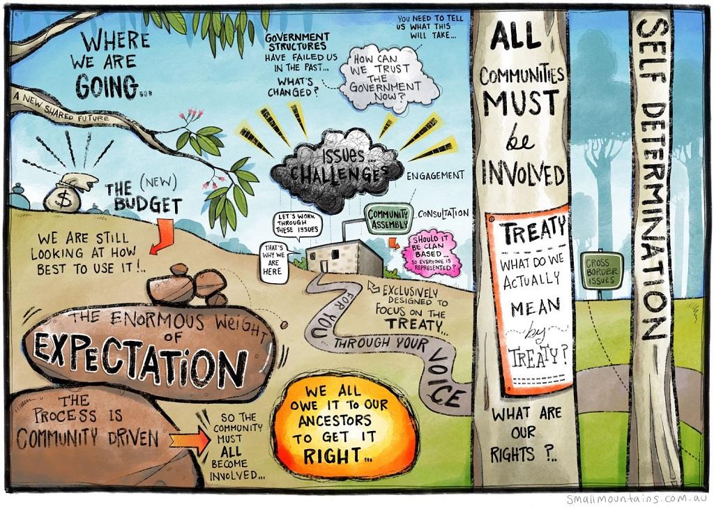 Self-determination underpins new Aboriginal affairs framework